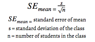 standard error of mean