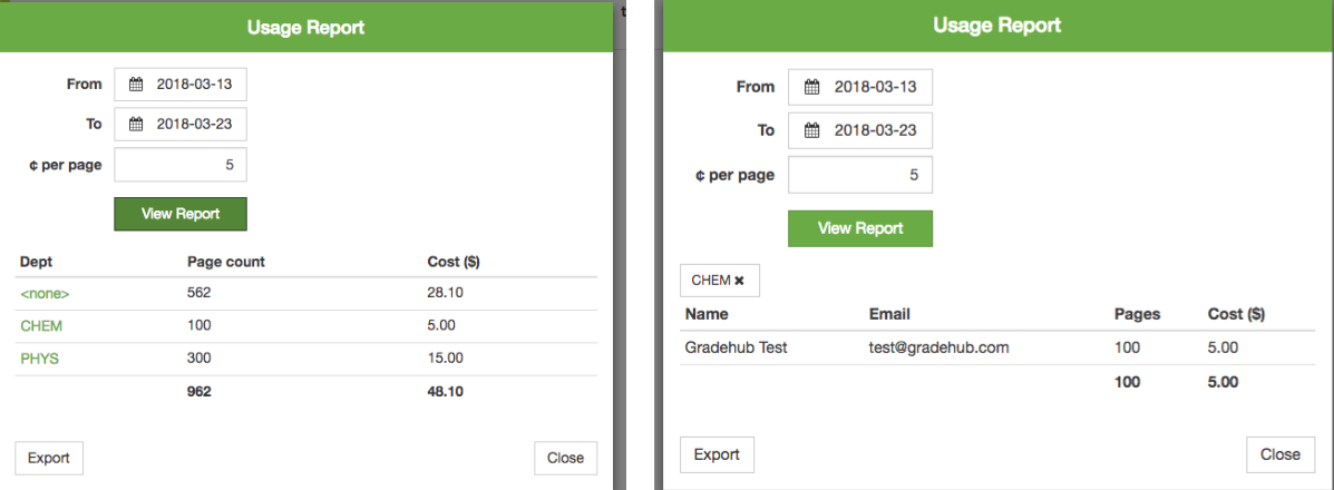 Usage and billing reports for testing centers