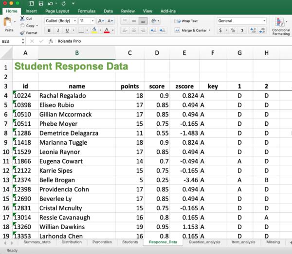 Student response data